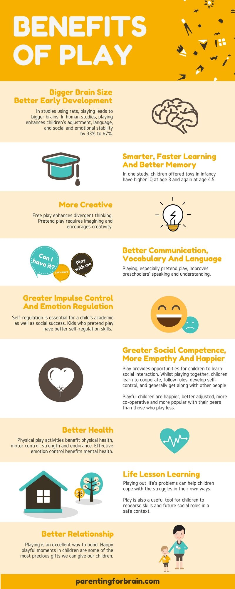 benefits of play The Secret to Learning For Children: Play